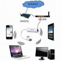 Wireless Router with the Function of Wireless Network Card