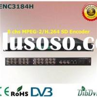 8 In 1 MPEG-2/H.264 SD Encoder