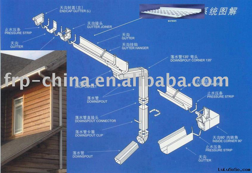 Gutter Gutter Manufacturers In Lulusoso Com Page 1