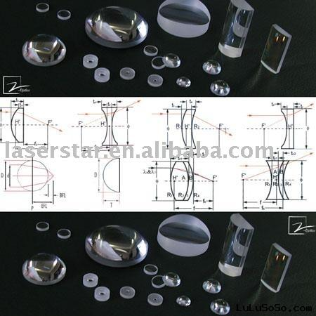 Optical Lenses, Glass prisms