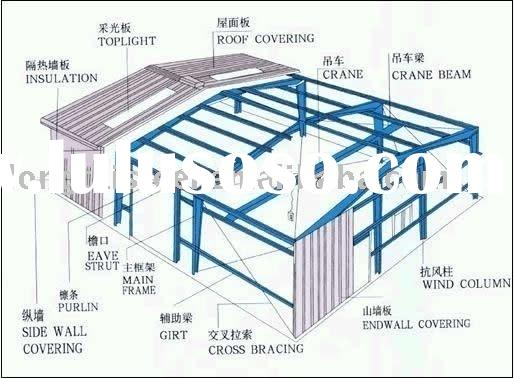 Steel building steel building manufacturers in lulusoso for Warehouse plans designs