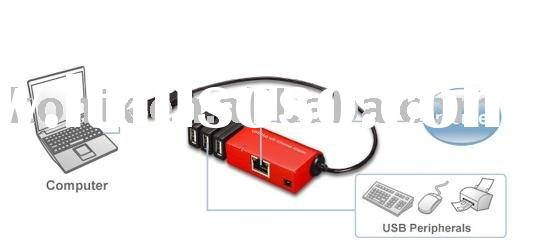 USB Network Card + HUB(model:W-205)