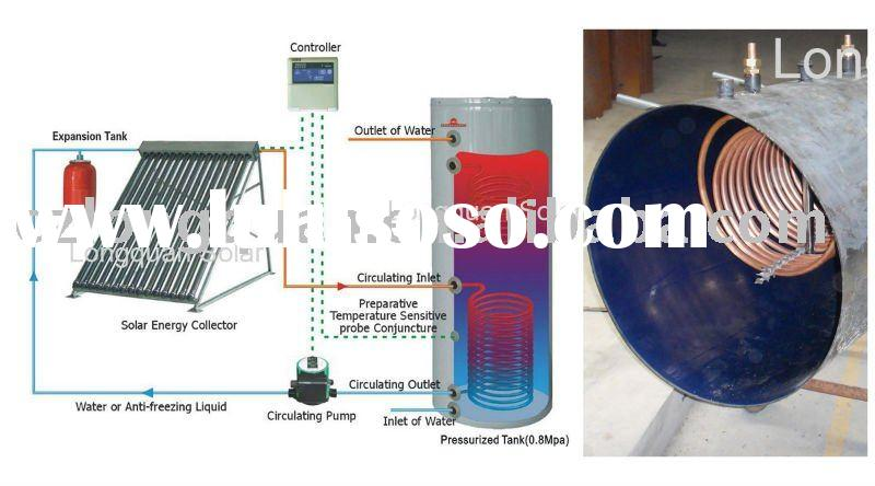 EU Standard Approved Separate Hybrid Solar Hot Water Heating System