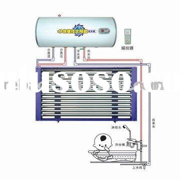 wall-hanging split solar water heater