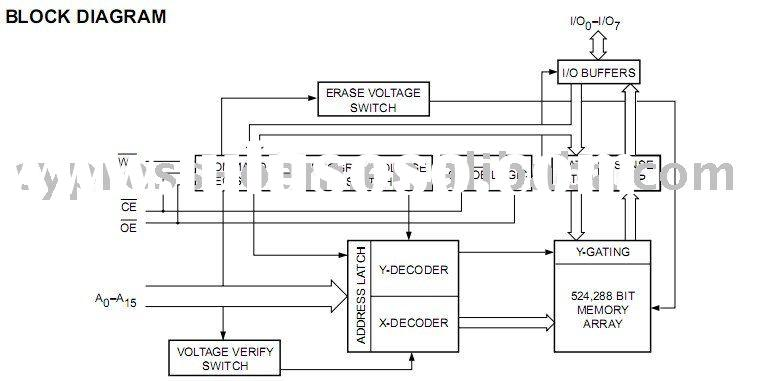 Electrical Diagram Of Rice Cooker  Electrical Diagram Of Rice Cooker Manufacturers In Lulusoso
