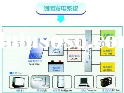 Independent power generation system of solar energy