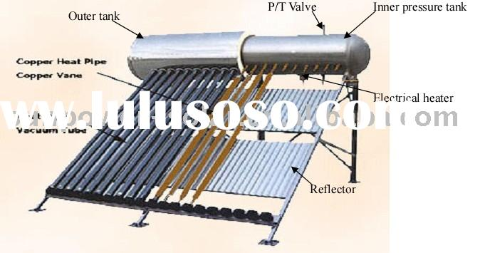 solar water heater--pressurized solar water heaters