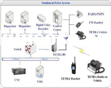 Secure_Tetra_solutions_for_Police.jpg