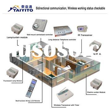 Wireless Smart Home System Wireless Smart Home System