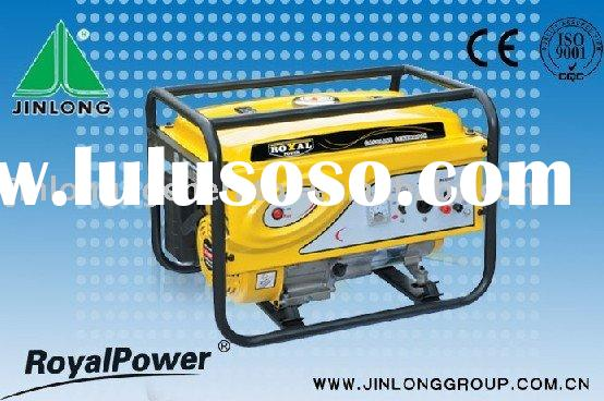 Portable Gasoline Generator Set