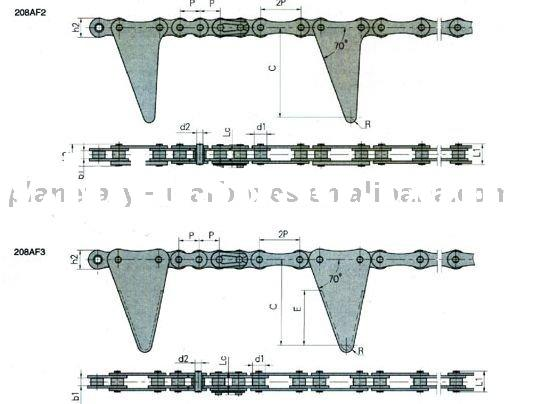 Agricultural Chains,Combine chains