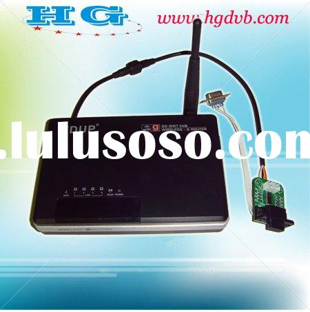Router with IKS WIRELESS CARD SHARING