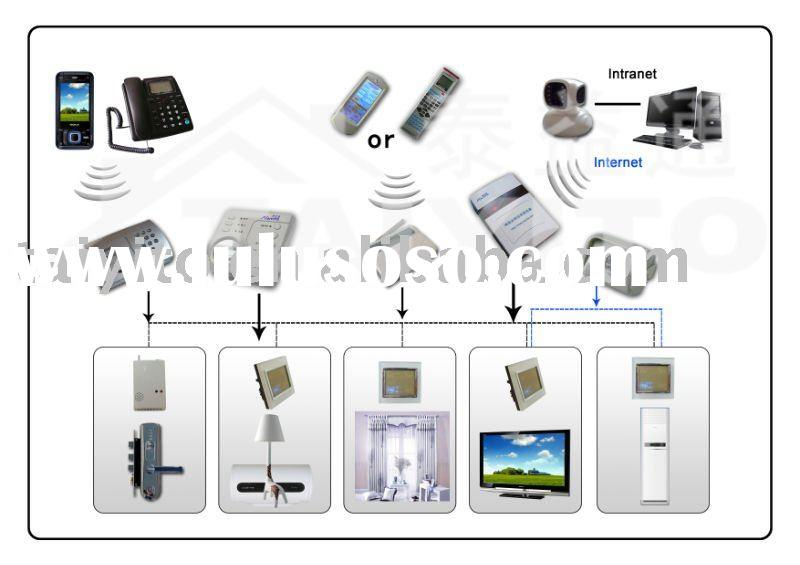 Smart Home Products Smart Home Products Manufacturers In
