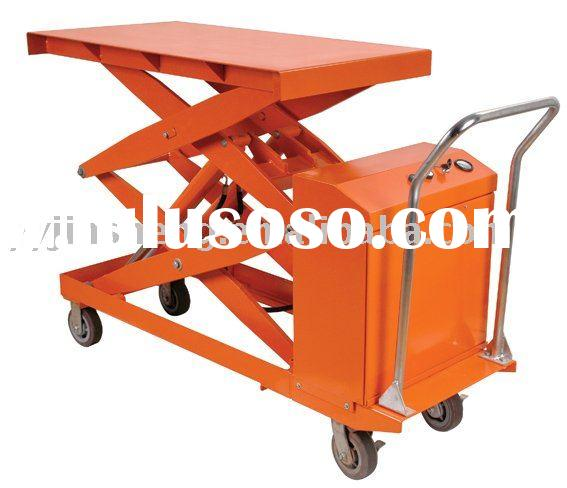 Low profile Electric pallet truck