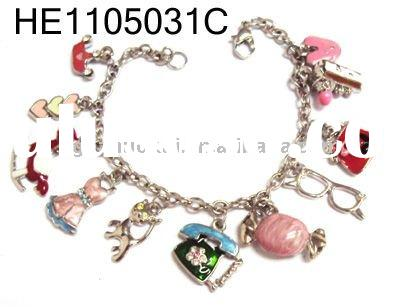 WHOLESALE ITALIAN CHARMS - BUY CHINA WHOLESALE ITALIAN CHARMS FROM