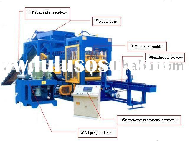 automatic brick making machine,popular in South Africa