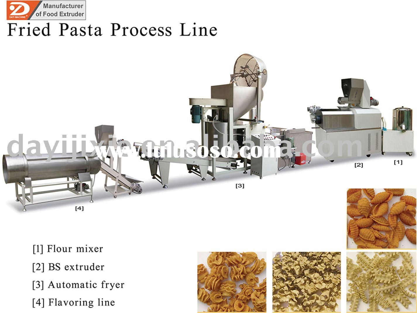 Food extruder: flour pasta machine,single-screw extruder