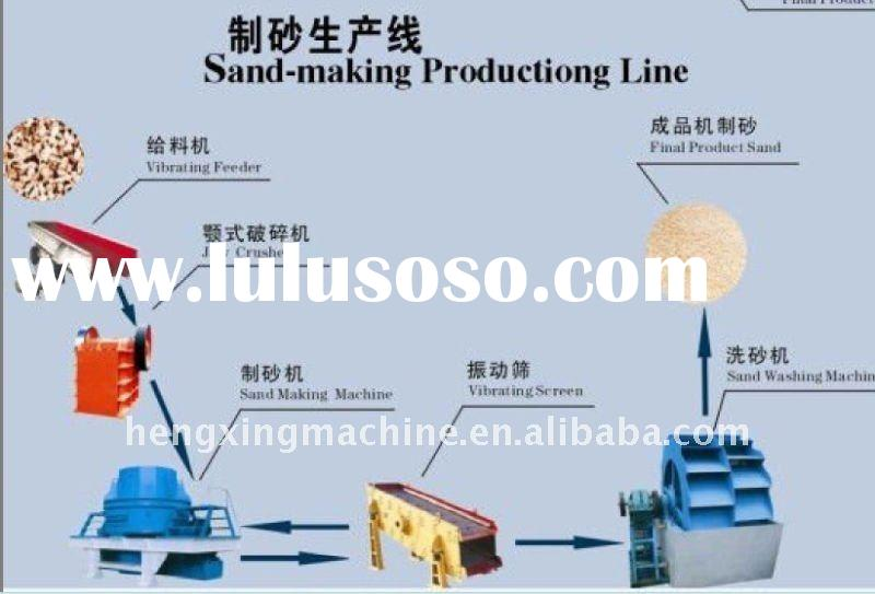 Stone production line, sand stone production line
