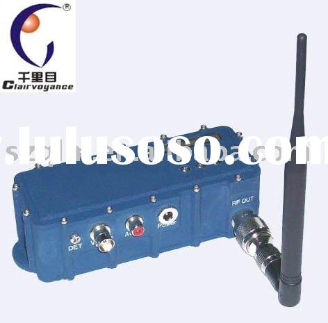Long-range wireless video transmitter receiver