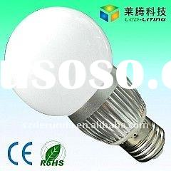 new led environmental green products