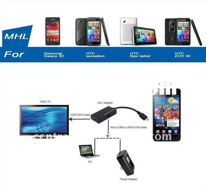 MHL to HDMI HDTV Adapter for Samsung Galaxy S2 i9100 HD