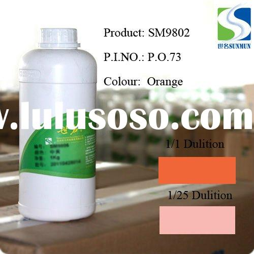 water based pigment for emulsion paint