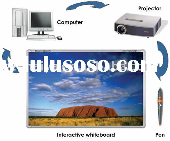 Projection Screens Projection Screens Manufacturers In