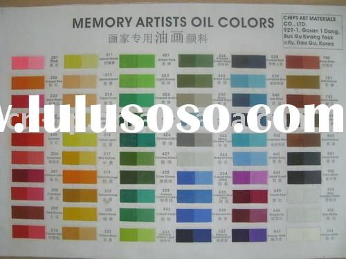 oil colour chart