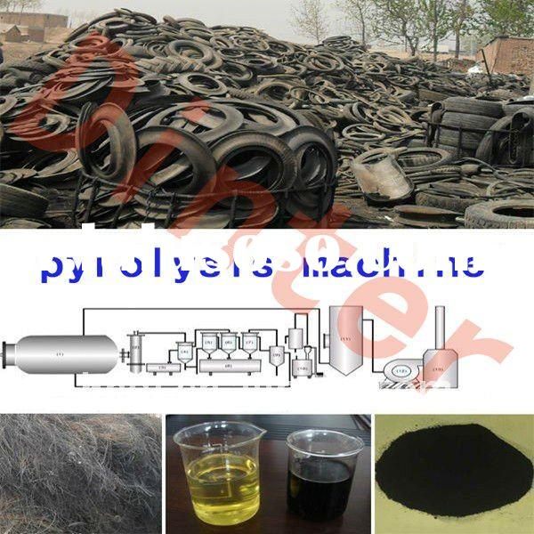scrap tyre oil in india of Dinter