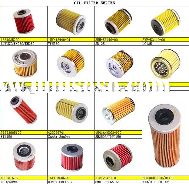 oil filters filters  oil filters filters manufacturers in