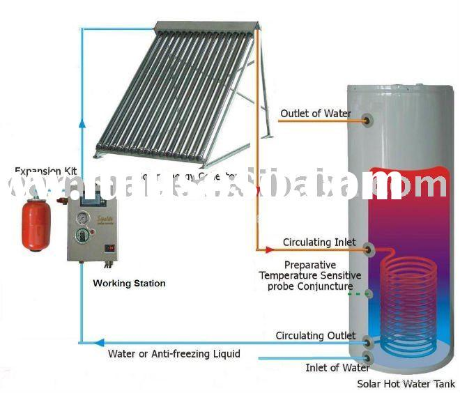Split Pressurized Solar Water Heater System ( 150/200/250/300L)