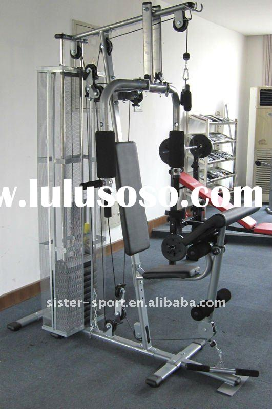 best home gym reviews 2012
