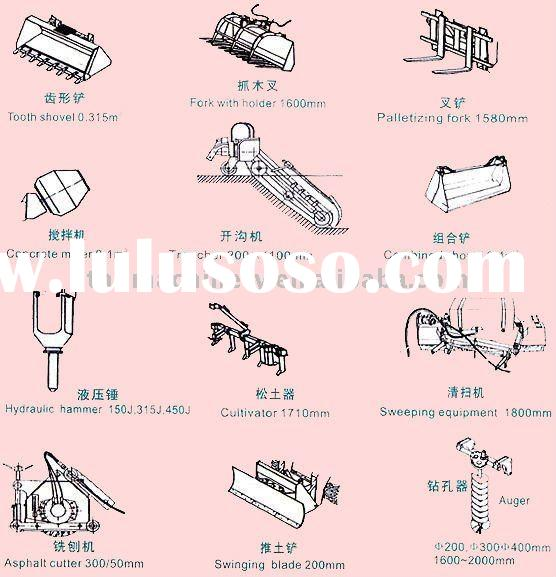 lowest price new design exported wheel loader skid steer loader parts attachments ce suit case bobca