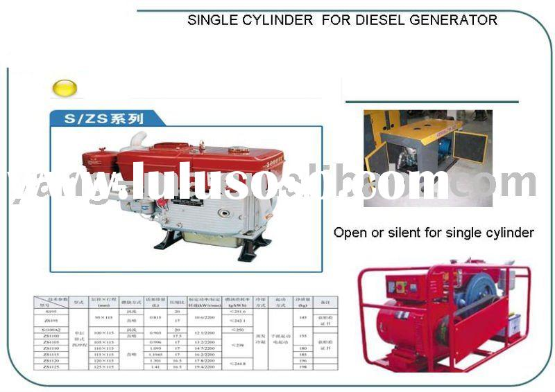 water cooled small diesel generator set(3KW-15KW)