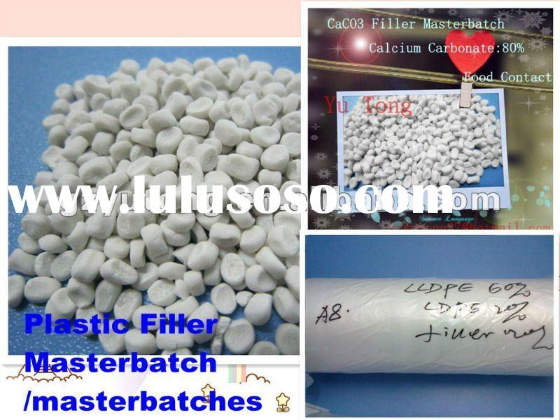 Plastic CACO3 Filler Masterbatch/masterbatches for PE Film(HDPE&LDPE shopping bags)/ Manufacture