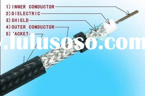 RG59 series digital audio coaxial cable