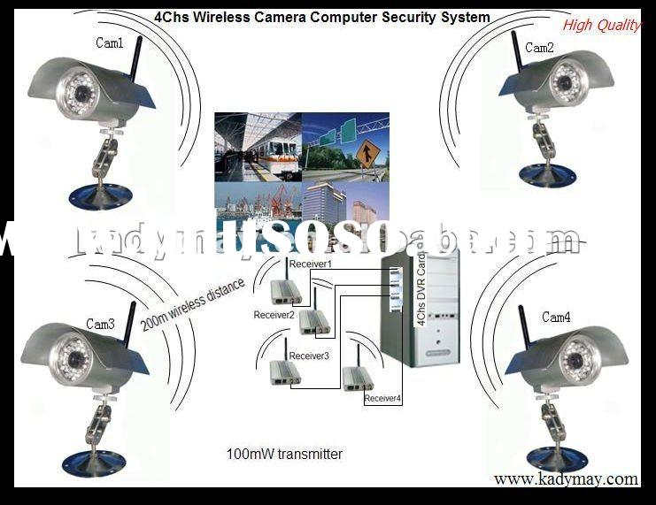 wireless cctv system 4chs computer security