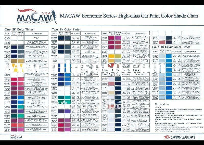 Ppg paint codes for hd for 2009 for Ppg paint coupons
