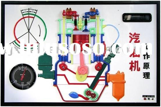 Circuit Diagram Working Principle of Gasoline Engine (Auto teaching model)
