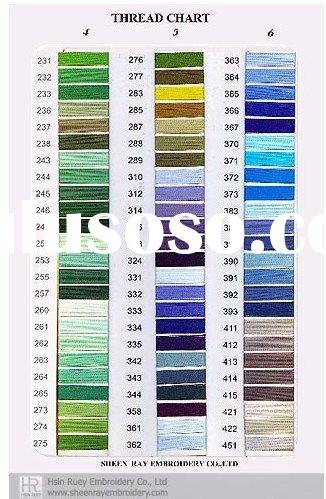HR Thread Color Chart > HR Polyester Thread