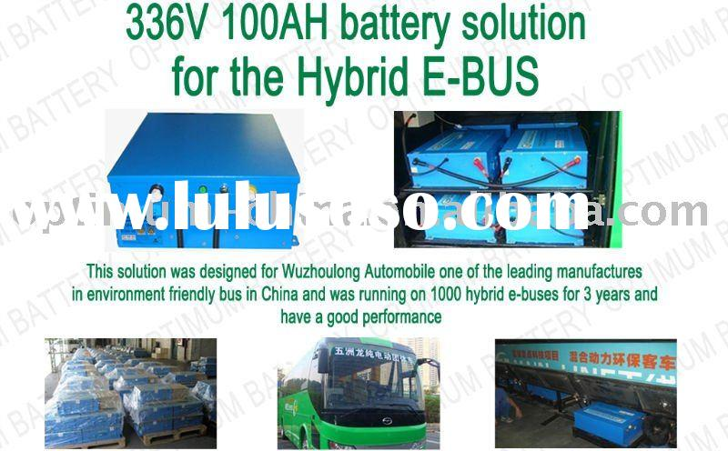 Very strong battery pack for electric car/automobile/hybrid car
