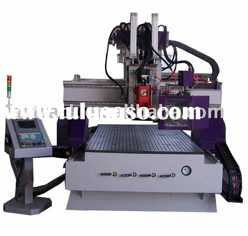 perfect Qingdao Haozhonghao Machinery-China Best Woodworking Machinery Factory Manufacturer Supplier