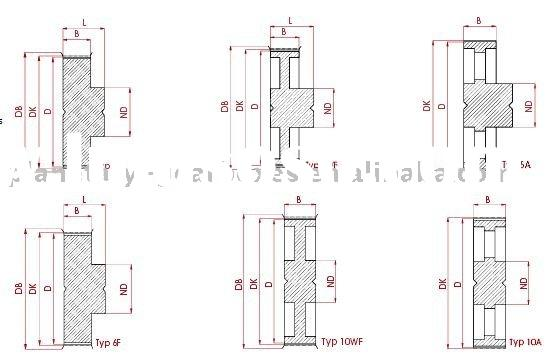 htd tooth profile  htd tooth profile manufacturers in
