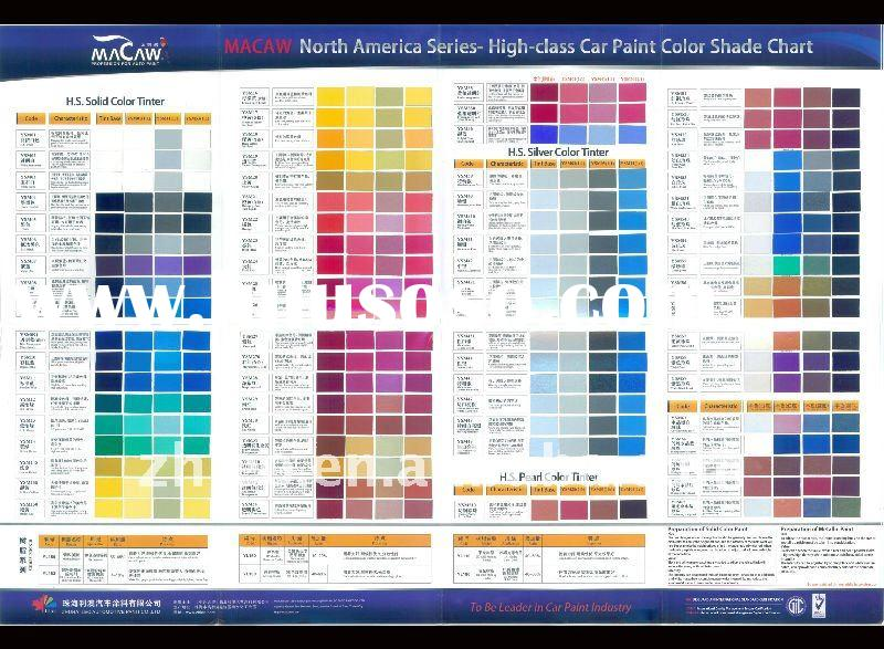 Acrylic Polymer Car Refinish Paint Color Chart