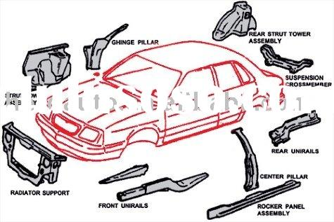Auto Body Part(Mercedes Benz Auto Parts,Mercedes Used Auto Parts)