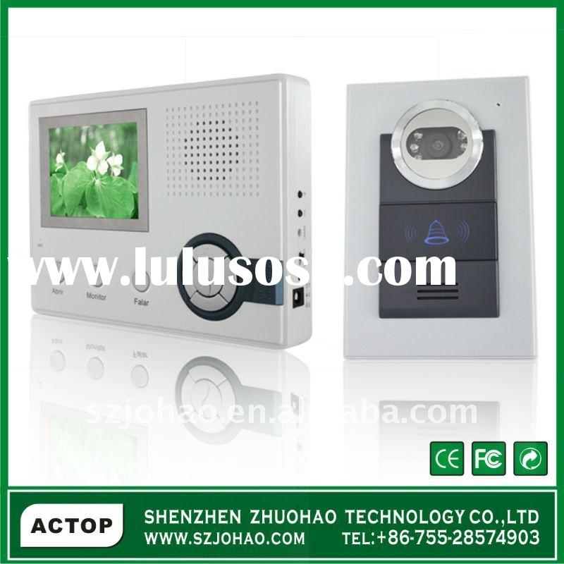 Wireless video security door camera for apartments