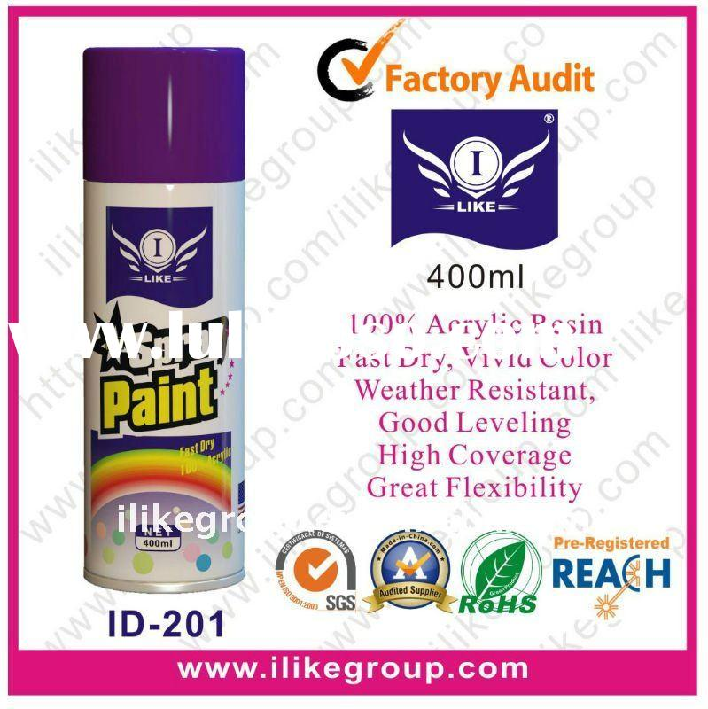 What Is Automotive Acrylic Nitrocellulose Paint