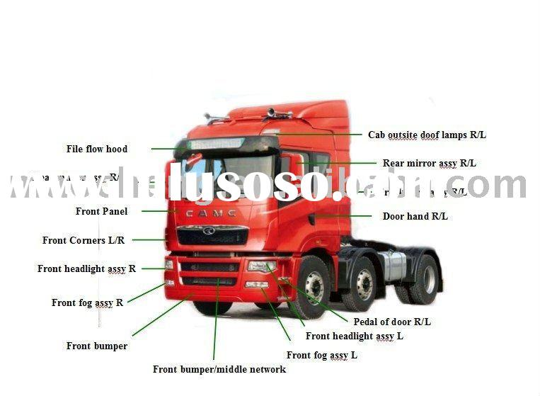 Names Of Heavy Duty Trucks : Truck engine parts diagram with names auto
