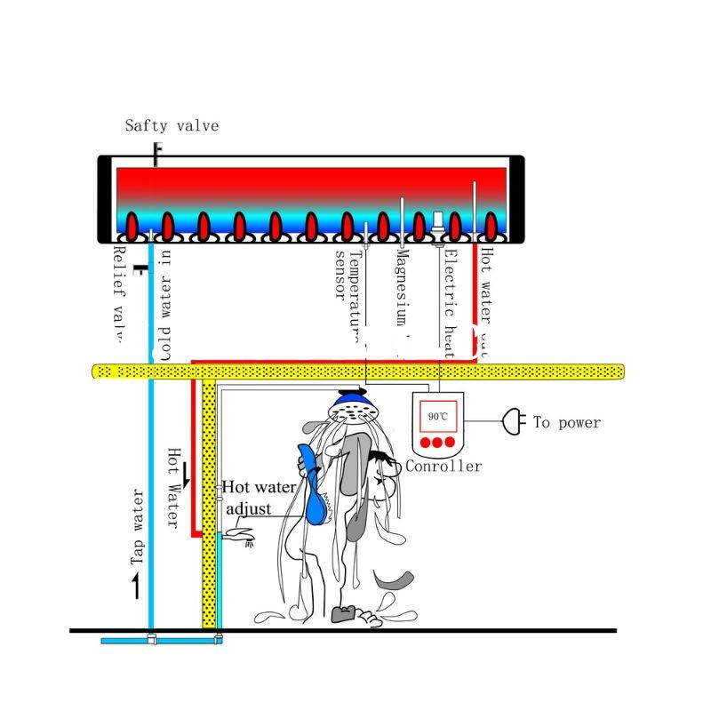 Compact Heat-pipe Solar Water Heater schematic