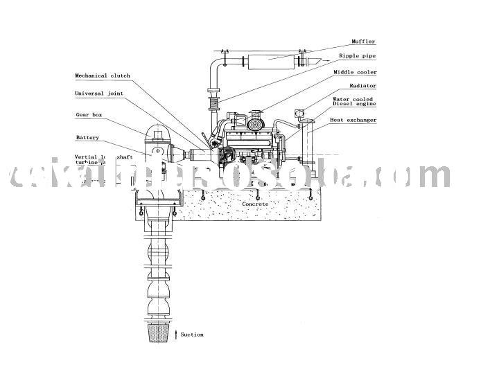 JC Long -shaft turbine deep well water pump